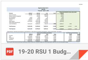 Proposed Budget for FY2019-20 and Upcoming Budget Meetings